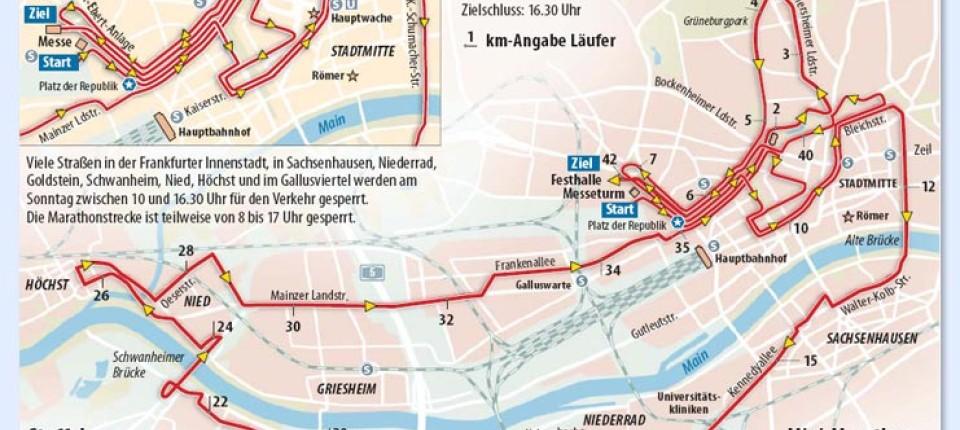 Marathon In Frankfurt Freie Bahn Nur Für Läufer Sport Faz