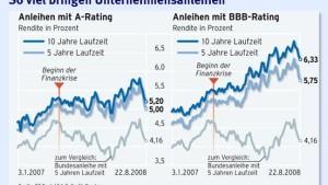 Sieben Prozent mit Firmenanleihen