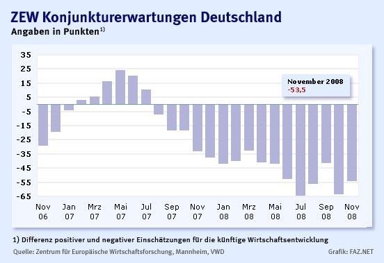 deutschland peking entfernung containerschiff