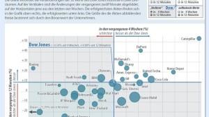 EZB reagiert auf Druck mit Gegendruck