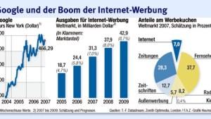 Online-Werbung 2.0