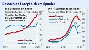 Und was, wenn auch noch Spanien fällt?