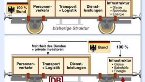 Bundestag will Gesetz nachbessern
