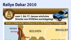 Infografik / Sport / Rallye Dakar 2010