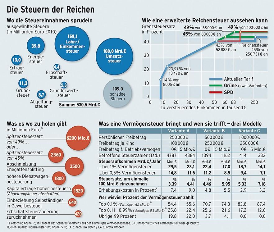 Wie Lange Reichen 5 Gb Datenvolumen