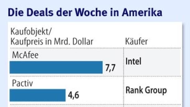 Übernahmewelle an Wall Street
