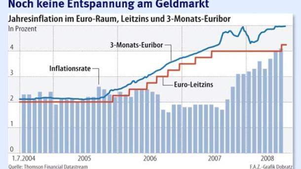 Beobachter erwarten Geradeausfahrt der EZB