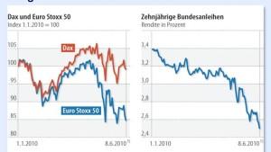 Bankenvolkswirte bezweifeln weitere Rezession