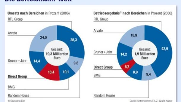 Bertelsmann zerlegt die Buchklubs