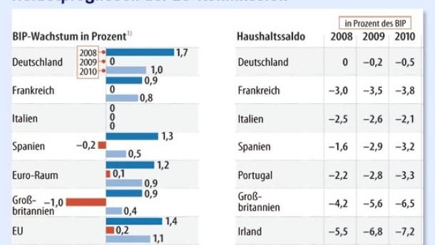 EU rechnet mit Stillstand in Deutschland