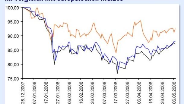 Schweizer Aktien haben im europaweiten Vergleich Vorteile