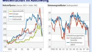 Aktienmarkt erholt sich frühestens Mitte 2009