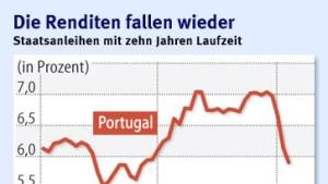 EZB-Käufe drücken die Anleiherenditen nach unten