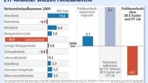 ETF hellen die Jahresbilanz der Fondsbranche auf