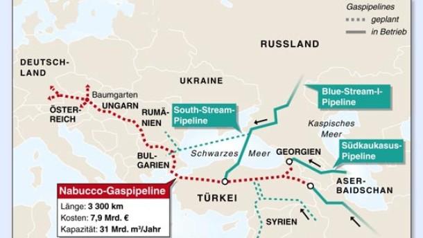 EU treibt Nabucco-Projekt voran