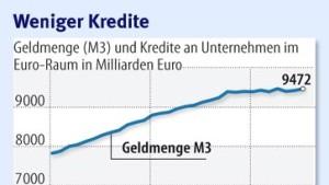Weniger Unternehmenskredite im Euro-Raum