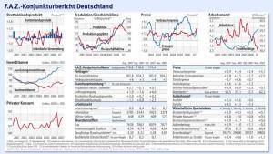 Deutsche Wirtschaft vor merklicher Abschwächung