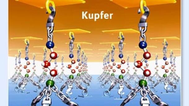 Nanoleim verklebt Kupfer und Silizium