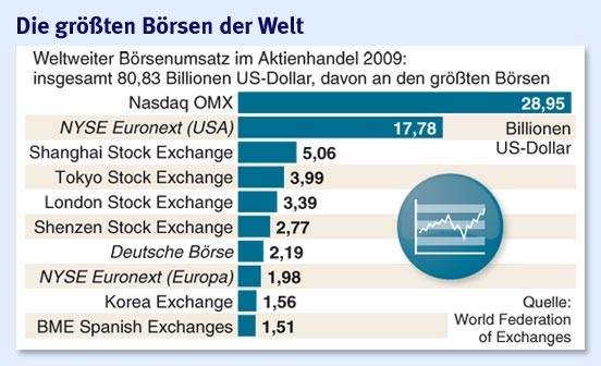 finyalogin börsen app vergleich