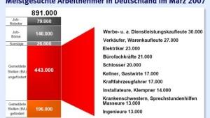 13.000 offene Stellen im Gesundheitswesen