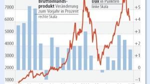 Die Börse hat rückläufige Gewinne einkalkuliert