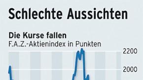 Infografik / Aktien / Schlechte Aussichten 1