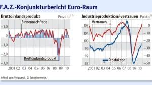 Drei Geschwindigkeiten im Euro-Raum