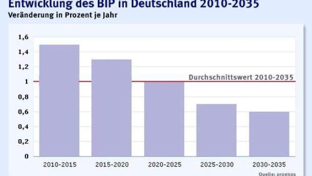 Alterndes Deutschland nur mit Mini-Wachstum
