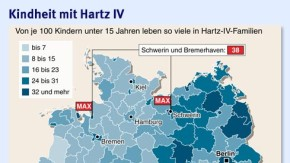Infografik / Kindheit mit Hartz IV