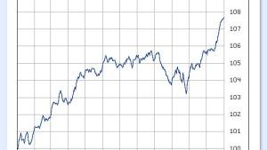 Ein neuer Schrecken für den Markt?