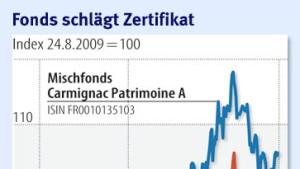 Wenig Ergebnis für Anleger