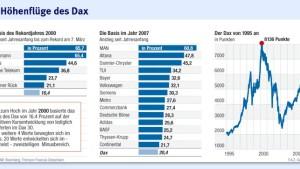 Dax über 8.000 Punkten
