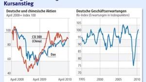 Aktienstrategen sehen kaum noch Luft nach oben