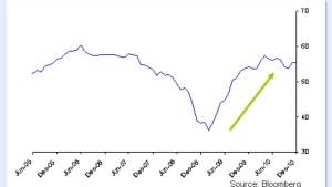 Fusionen und Übernahmen generieren wieder vermehrt Anlagechancen