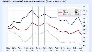 Ifo-Geschäftsklima-Index stark gefallen