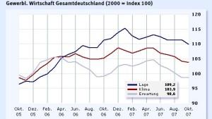 Ifo-Geschäftsklimaindex fällt zum sechsten Mal in Folge