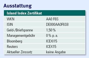 Bilderstrecke Zu Zertifikate Neuheiten Wikinger Börse Lässt Sich