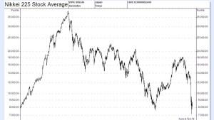 Langfristige Investoren schieben Frust an Japans Börse