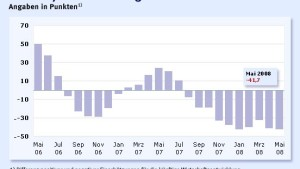 Konjunktur trübt sich überraschend weiter ein