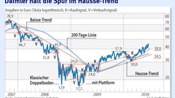 Technische Qualität - made in Germany