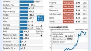 Die Commerzbank-Aktie treibt den Dax