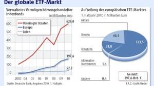 Breitseite aus der Fondsbranche gegen die ETF-Anbieter