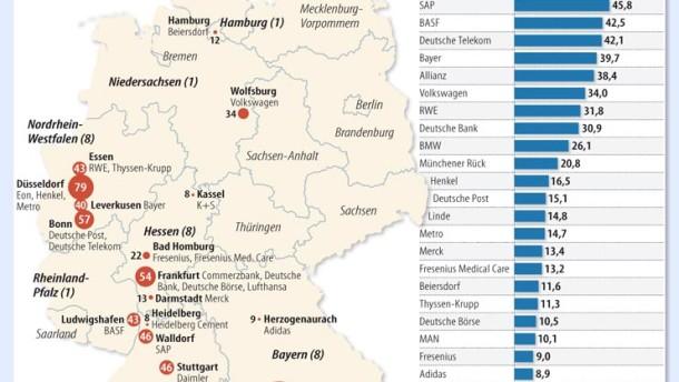 München ist die unangefochtene Hauptstadt