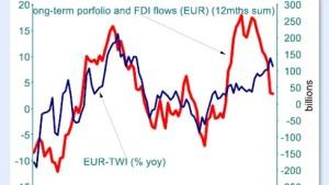 Der Dollar macht kurzfristig Boden gut