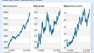Aktienkurse trotzen allen Belastungen