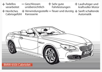 Fahrtbericht Bmw 650i Cabriolet Schick Teuer Und Durstig