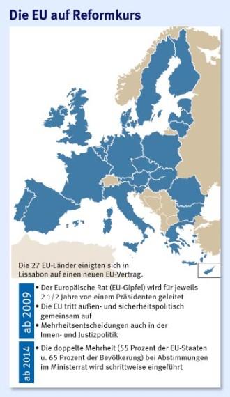 Vertrag Von Lissabon Unterzeichnet Neue Stufe Im Europäischen