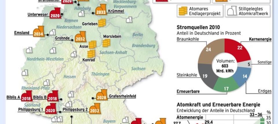 Atomkraftwerke Deutschland Karte.Nach Atomunfall In Japan Merkel überprüfung Deutscher