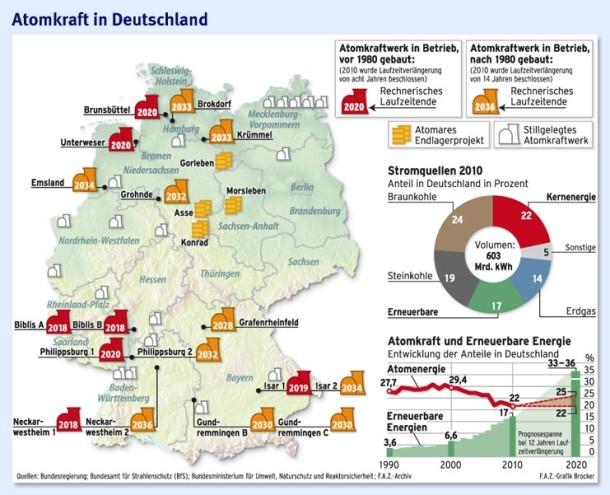 Atomkraftwerke Deutschland Karte.Merkel überprüfung Deutscher Atomkraftwerke