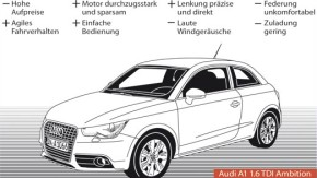 Infografik / Fahrtbericht / Audi A1
